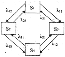 Простейший поток событий - Справочник студента