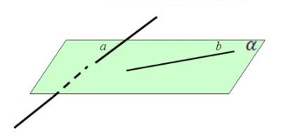 Взаимное расположение прямых в пространстве - Справочник студента