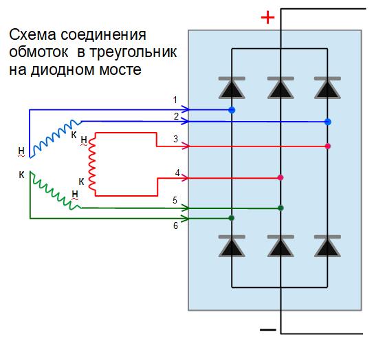 """Соединение обмоток генератора """"звездой """" и """"треугольником"""" - Справочник студента"""