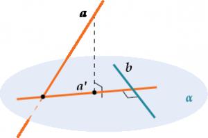 Перпендикулярность прямой и плоскости - Справочник студента