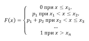 Дискретная случайная величина, закон распределения вероятностей - Справочник студента