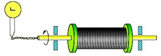 Трудности классической теории электропроводности - Справочник студента