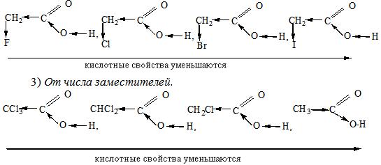 Мезомерный эффект - Справочник студента