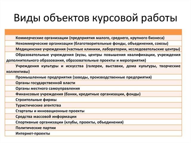 Объект и предмет исследования - Справочник студента